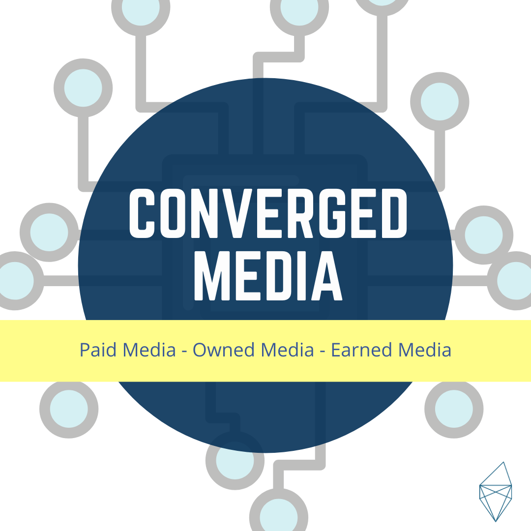 CONVERGED MEDIA: ¿Qué es? y tipos de medios digitales